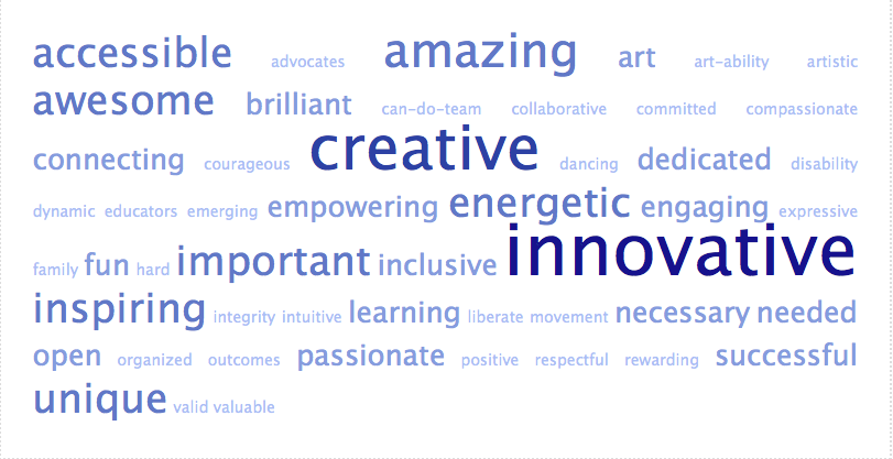 Word cloud - Three Words that describe Upstream Arts